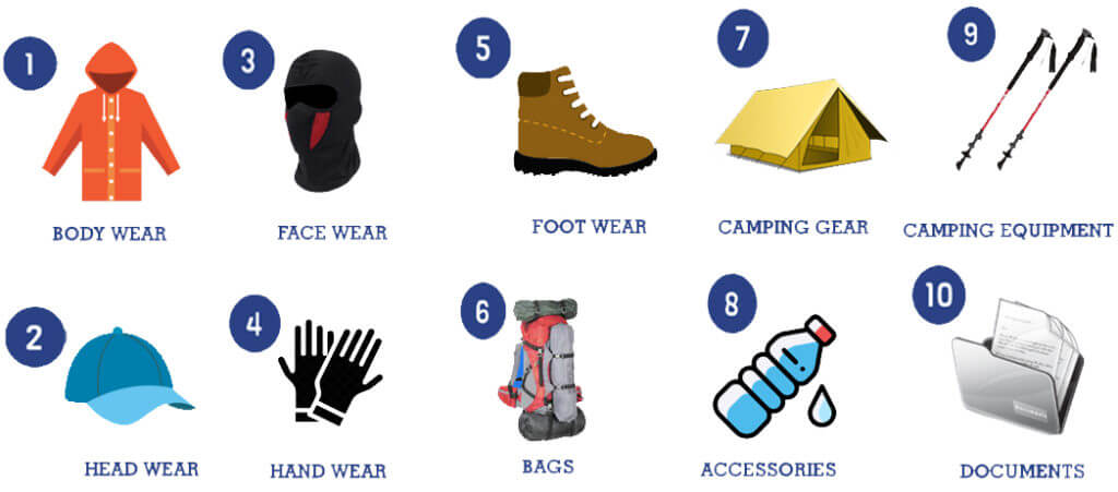 expedition equipment list